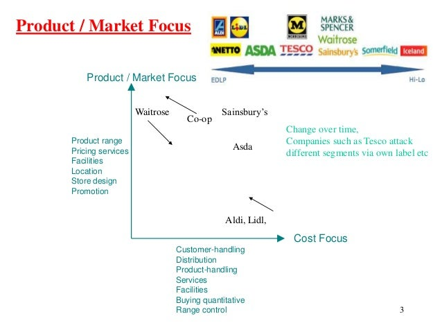 bcg matrix sainsbury Strategic management sainsbury's plc bcg matrix sainsbury's plc is considered as one of the major retailer in uk in terms of the market share of retail organizations in uk, sainsbury plc is the second largest retailer in uk.