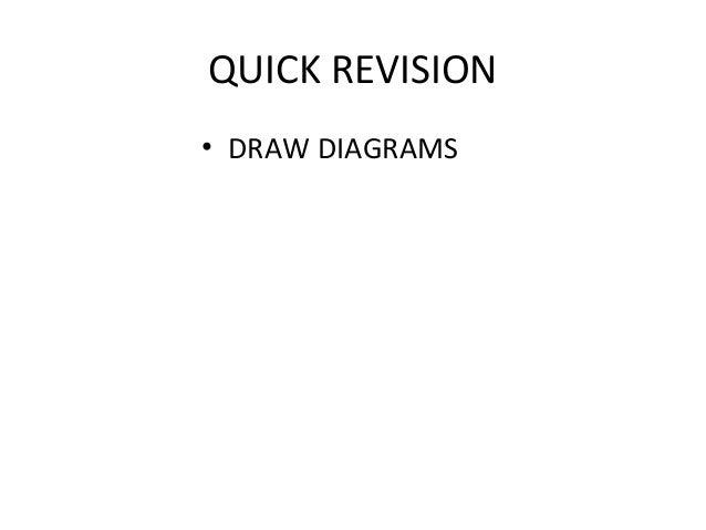 QUICK REVISION• DRAW DIAGRAMS