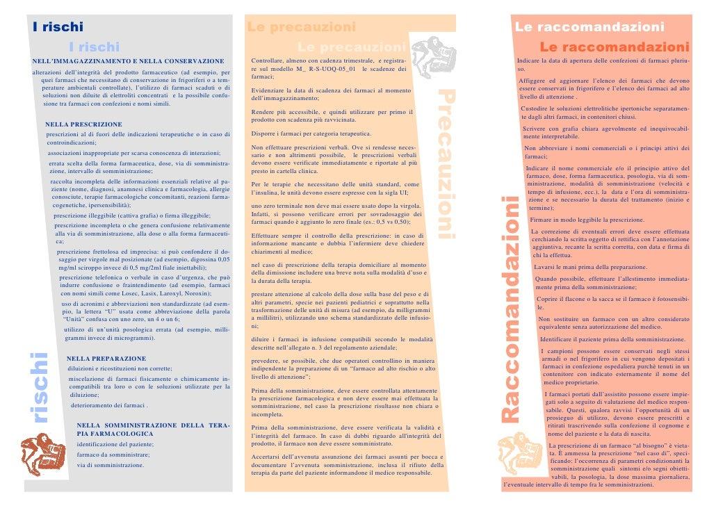 Rischio Clinico Somministrazione Farmaci.Rischio Clinico Risk Farmaci