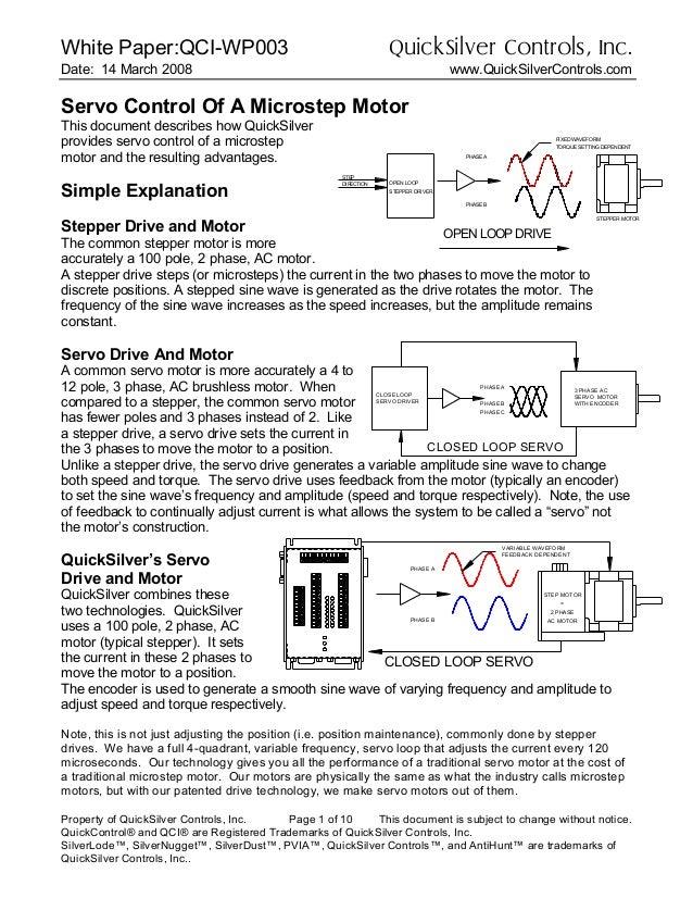 QuickSilver Controls QCI-WP003