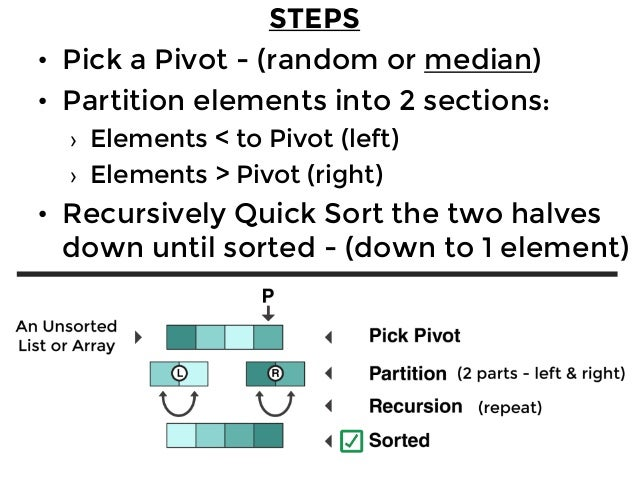 Quicksort presentation quick sort ccuart Images