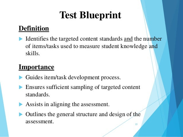 Qs m1 designing the assessment 22jan14 test blueprint definition malvernweather Image collections