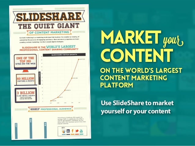 Market your content on the world's largest content marketing platform Use SlideShare to market yourself or your content