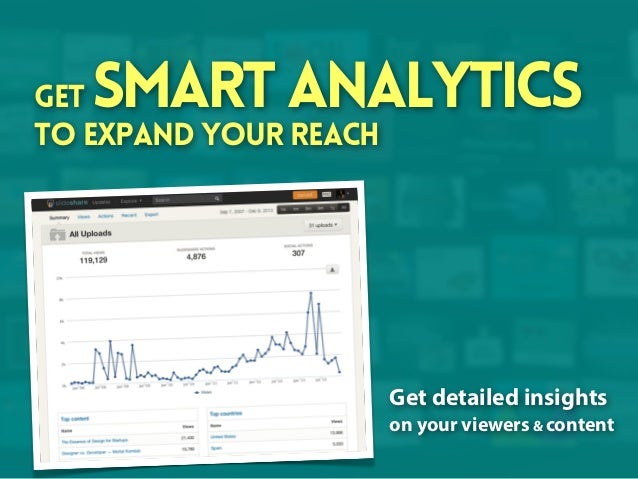 Smart analytics  Get to expand your reach  Get detailed insights on your viewers & content