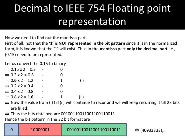 quick tutorial on ieee 754 floating point representation. Black Bedroom Furniture Sets. Home Design Ideas