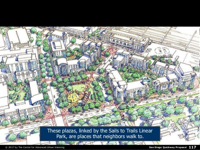 San Diego Quickway Proposal© 2017 by The Center for Advanced Urban Visioning 117 These plazas, linked by the Sails to Trai...