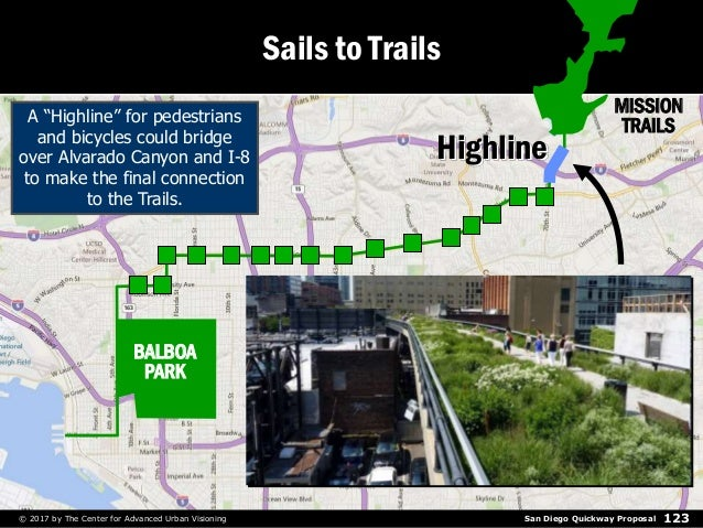 """San Diego Quickway Proposal© 2017 by The Center for Advanced Urban Visioning 123 Sails to Trails Highline A """"Highline"""" for..."""