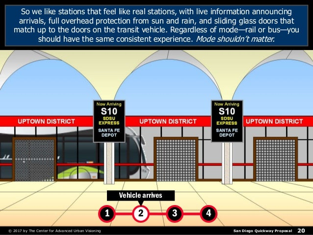 San Diego Quickway Proposal© 2017 by The Center for Advanced Urban Visioning 20 So we like stations that feel like real st...