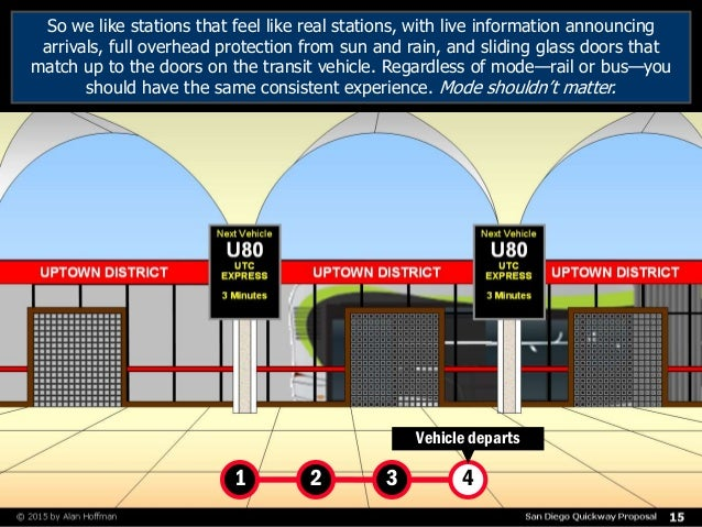 San Diego Quickway Proposal© 2017 by The Center for Advanced Urban Visioning 22 So we like stations that feel like real st...