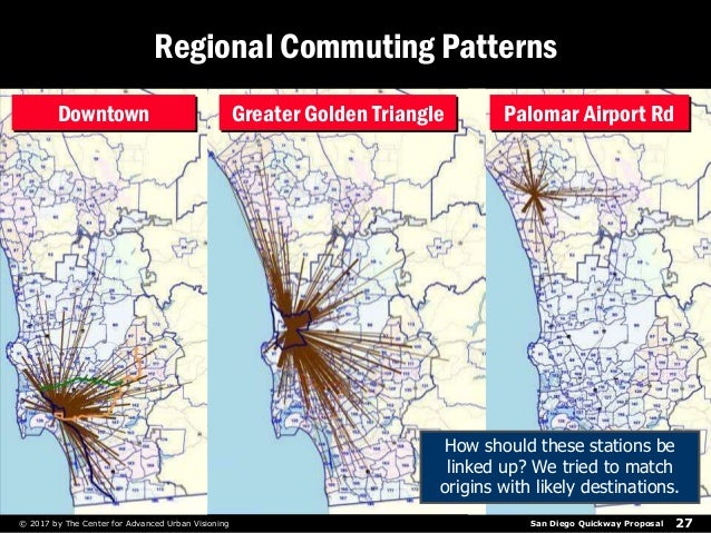 San Diego Quickway Proposal© 2017 by The Center for Advanced Urban Visioning 27 Regional Commuting Patterns Downtown Great...