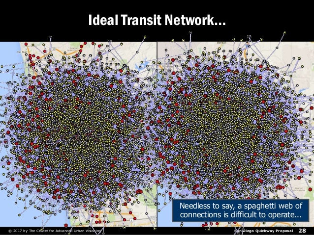 San Diego Quickway Proposal 28© 2017 by The Center for Advanced Urban Visioning Ideal Transit Network… Needless to say, a ...