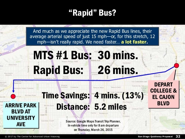 """San Diego Quickway Proposal© 2017 by The Center for Advanced Urban Visioning 32 """"Rapid"""" Bus? MTS #1 Bus: 30 mins. Rapid Bu..."""