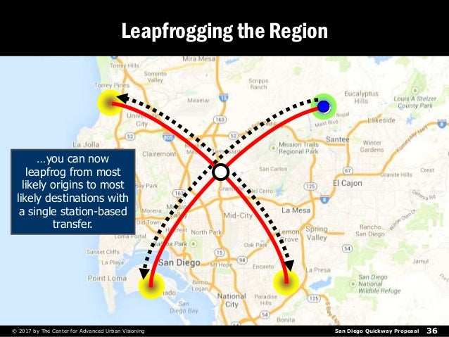 San Diego Quickway Proposal© 2017 by The Center for Advanced Urban Visioning 36 Leapfrogging the Region …you can now leapf...