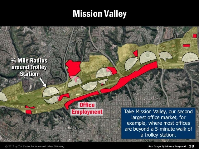 San Diego Quickway Proposal© 2017 by The Center for Advanced Urban Visioning 38 Mission Valley ¼ Mile Radius around Trolle...