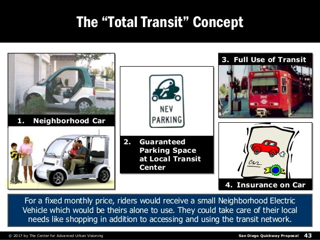 """San Diego Quickway Proposal© 2017 by The Center for Advanced Urban Visioning 43 The """"Total Transit"""" Concept 2. Guaranteed ..."""
