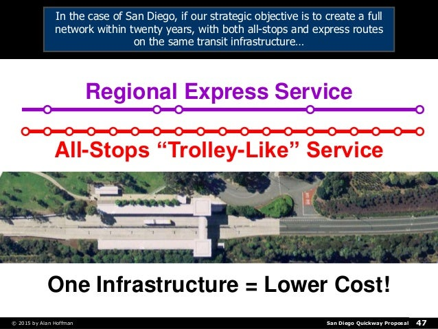 """San Diego Quickway Proposal© 2017 by The Center for Advanced Urban Visioning 47 All-Stops """"Trolley-Like"""" Service Regional ..."""