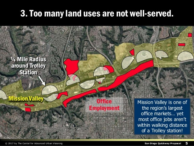 San Diego Quickway Proposal© 2017 by The Center for Advanced Urban Visioning 5 3. Too many land uses are not well-served. ...