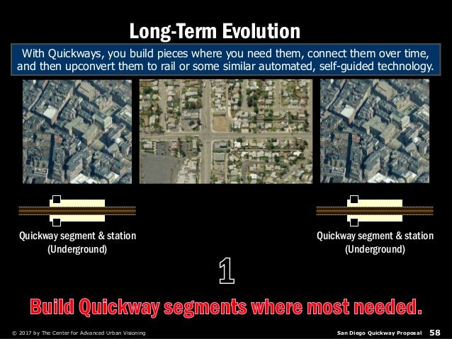 58San Diego Quickway Proposal© 2017 by The Center for Advanced Urban Visioning Long-Term Evolution Quickway segment & stat...