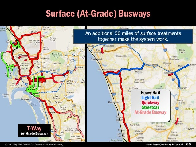 San Diego Quickway Proposal 65© 2017 by The Center for Advanced Urban Visioning Surface (At-Grade) Busways T-Way (At Grade...