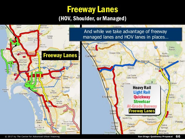 San Diego Quickway Proposal 66© 2017 by The Center for Advanced Urban Visioning Freeway Lanes (HOV, Shoulder, or Managed) ...