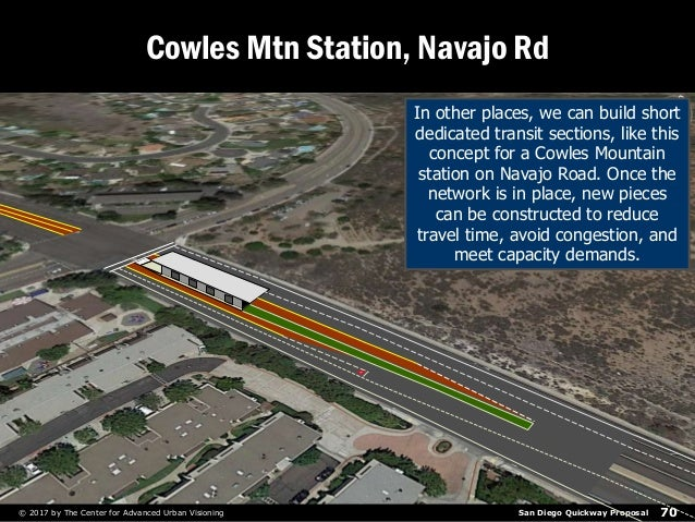 San Diego Quickway Proposal© 2017 by The Center for Advanced Urban Visioning 70 Cowles Mtn Station, Navajo Rd In other pla...