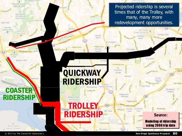 San Diego Quickway Proposal© 2017 by The Center for Advanced Urban Visioning 80 TROLLEY RIDERSHIP QUICKWAY RIDERSHIP COAST...