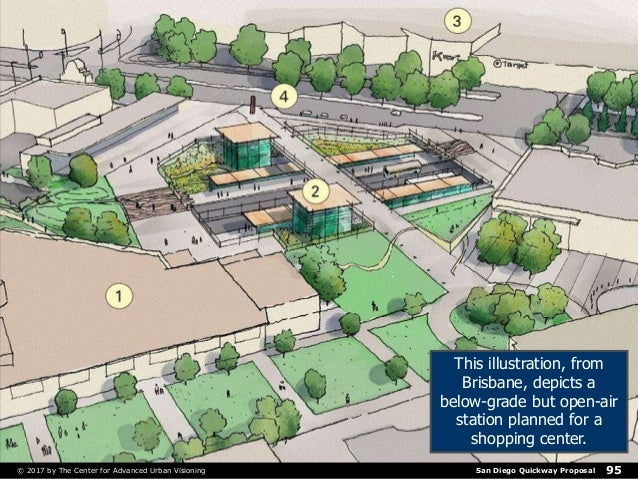 San Diego Quickway Proposal© 2017 by The Center for Advanced Urban Visioning 95 This illustration, from Brisbane, depicts ...