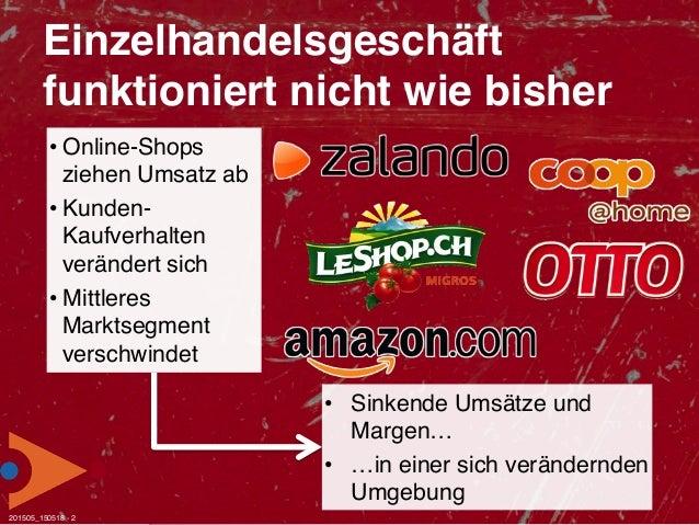 Hyperlokale Verkaufsförderung mit Smartphones Slide 2