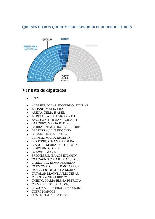 QUIENES DIERON QUORUM PARA APROBAR EL ACUERDO EN IRÁNVer lista de diputados    FPLV    ALBRIEU, OSCAR EDMUNDO NICOLAS    A...