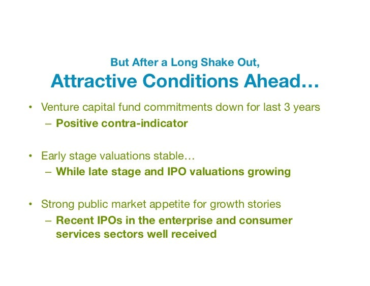 """But After a Long Shake Out, """"    Attractive Conditions Ahead…""""• Venture capital fund commitments down for last 3 years   ..."""