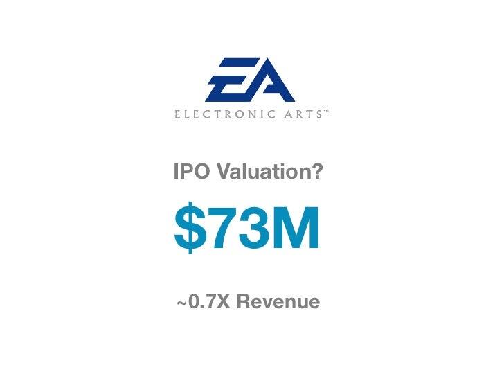 IPO Valuation? $73M~0.7X Revenue