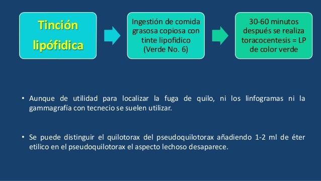 CAUSA SUBYACENTE TRATAMIENTO CONSERVADOR TRATAMIENTO QUIRURGICO 3 clases de manejo