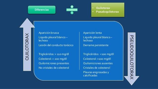 Quilotórax
