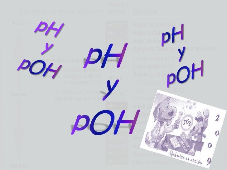 pH<br />y <br />pOH <br /> <br />pH<br /> y <br />pOH<br />pH<br /> y <br />pOH<br />