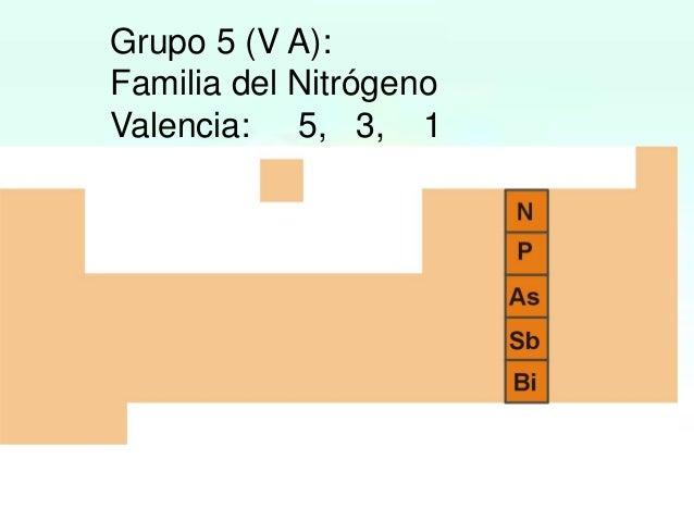 grupo 7 vii a familia de los halgenos - Tabla Periodica Grupo De Los Halogenos