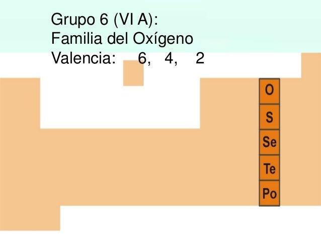 Tabla periodica grupo 3 iiib familia del scandio valencia 3 urtaz Images