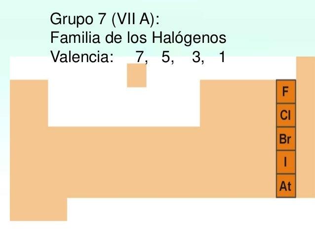 Tabla periodica grupo 4 ivb familia del titanio valencia 234 urtaz Images