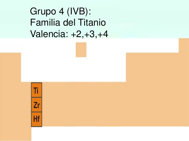 Tabla periodica grupo 6 vib familia del cromo valencia 234 5 6 urtaz Images