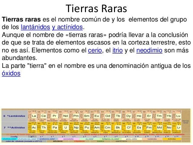 25 - Tabla Periodica De Los Elementos H2o