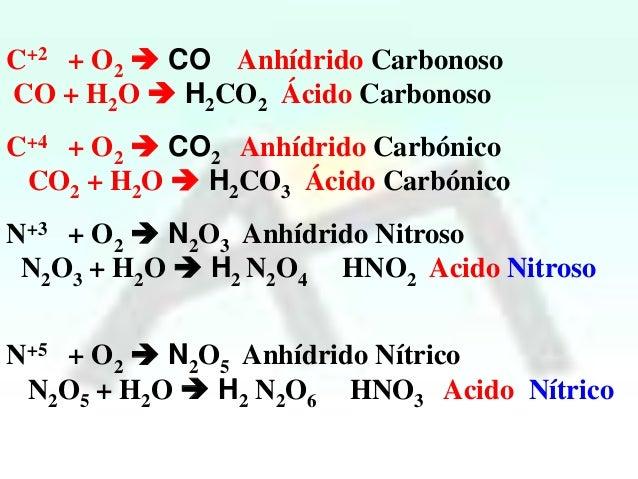 h2o h2 so4 acido sulfrico 42 - Tabla Periodica De Los Elementos H2o