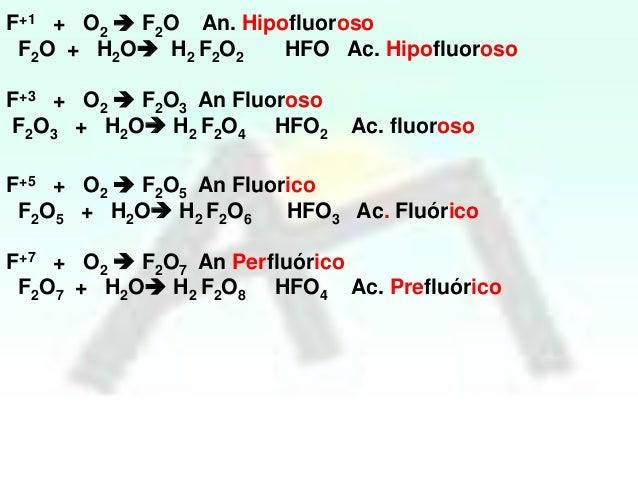 perclrico 44 - Tabla Periodica De Los Elementos H2o