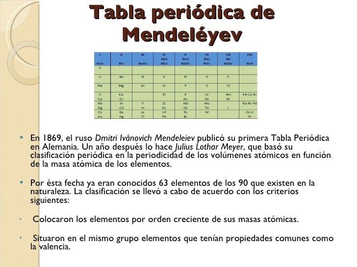 Quimica tabla peridica urtaz Image collections