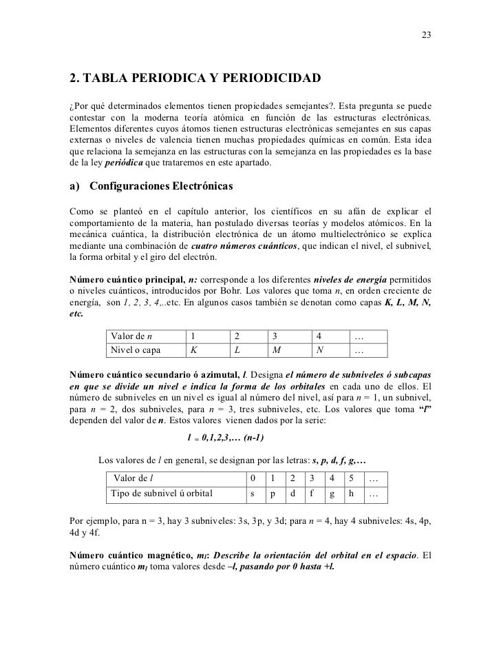 Quimica mesalina andrade 23 232 tabla periodica urtaz Gallery