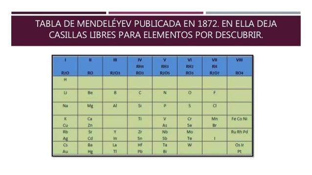 Tabla periodica de los elementos quimicos tabla de mendelyev urtaz Images