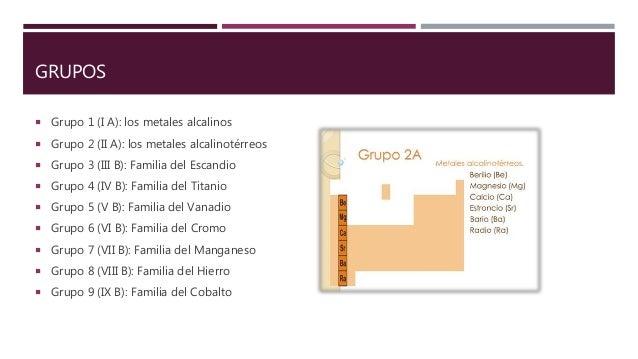 Tabla periodica de los elementos quimicos grupos grupo urtaz Gallery