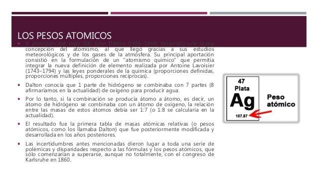 Tabla periodica de los elementos quimicos 8 los pesos urtaz Image collections