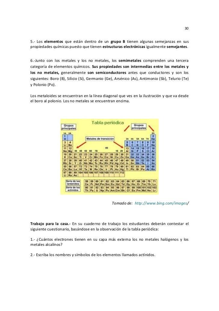 Quimica 1 31 urtaz Images