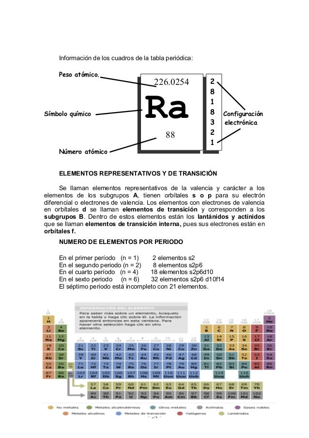 Quimica conceptos urtaz Images