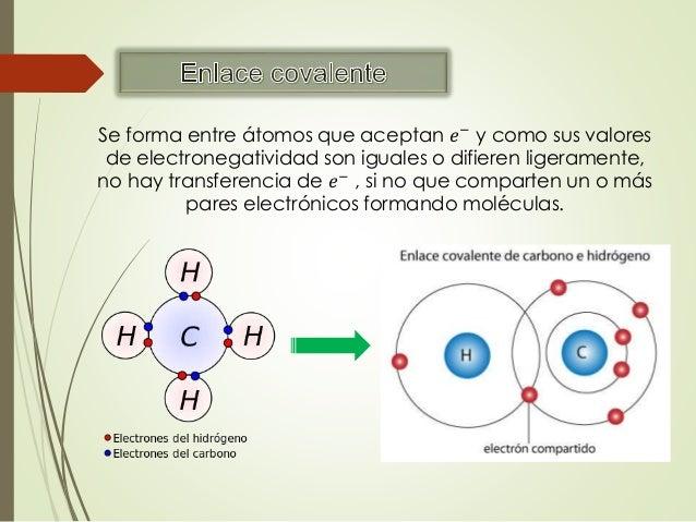 Quimica (1) Slide 3