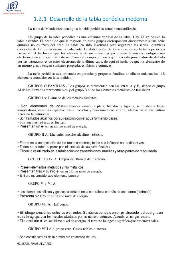 isrel rivas alvarez 20 121 desarrollo de la tabla peridica - Tabla Periodica En Word